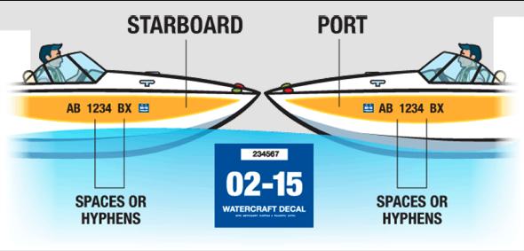 Washington Boat Vessel License
